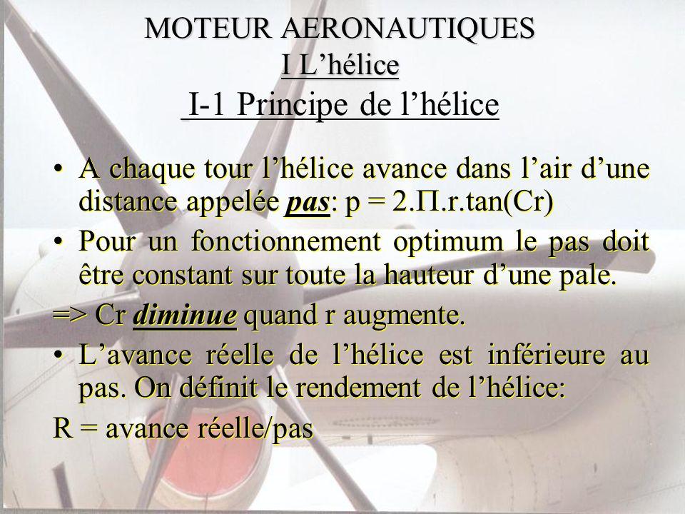 MOTEUR AERONAUTIQUES I Lhélice MOTEUR AERONAUTIQUES I Lhélice I-1 Principe de lhélice Hélice bipale en bois.