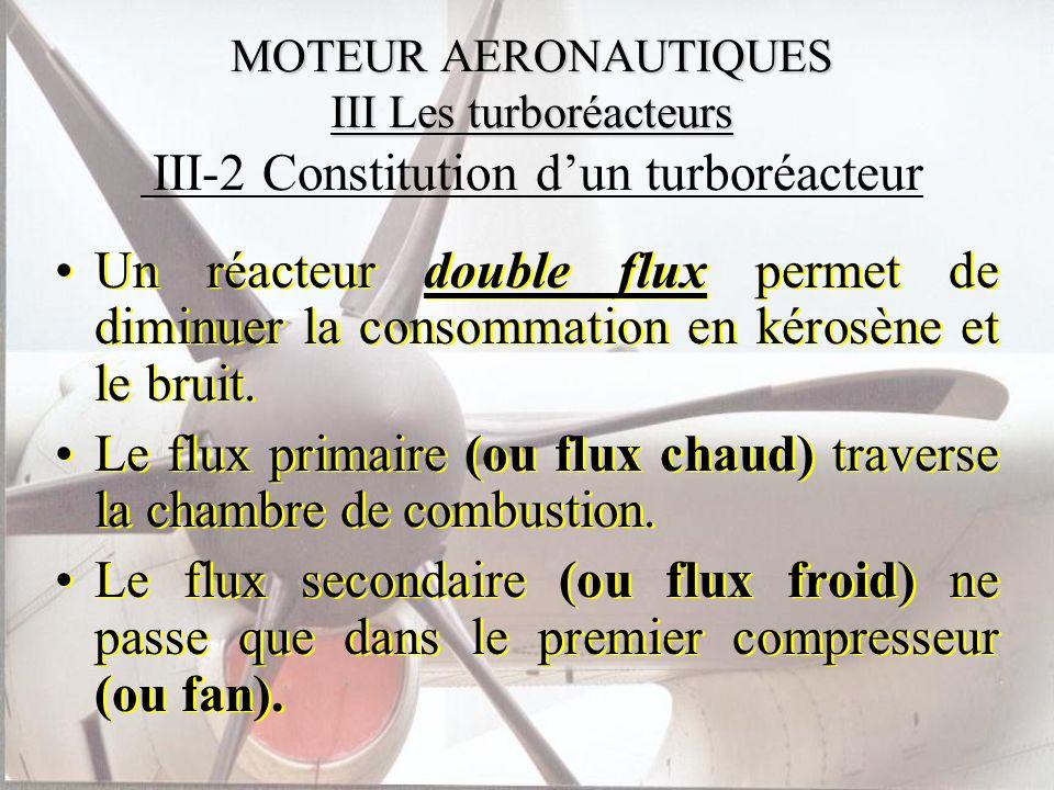 MOTEUR AERONAUTIQUES III Les turboréacteurs MOTEUR AERONAUTIQUES III Les turboréacteurs III-2 Constitution dun turboréacteur Un réacteur double flux p
