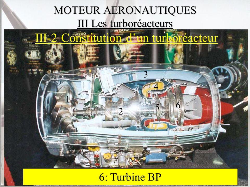 Réacteur civil de PRATT & WHITNEY MOTEUR AERONAUTIQUES III Les turboréacteurs MOTEUR AERONAUTIQUES III Les turboréacteurs III-2 Constitution dun turbo