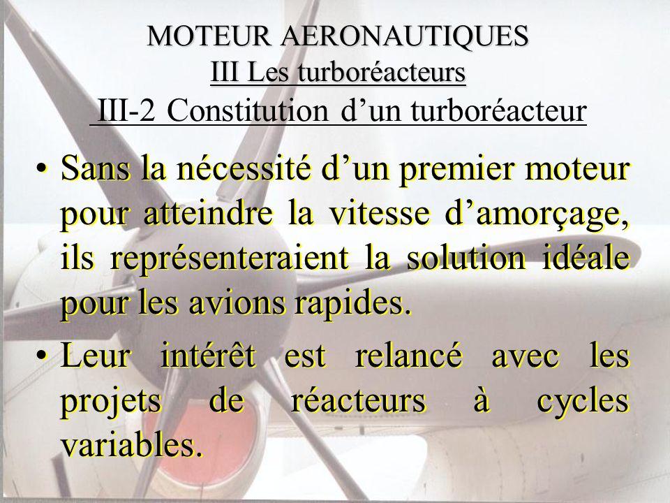 MOTEUR AERONAUTIQUES III Les turboréacteurs MOTEUR AERONAUTIQUES III Les turboréacteurs III-2 Constitution dun turboréacteur Sans la nécessité dun pre