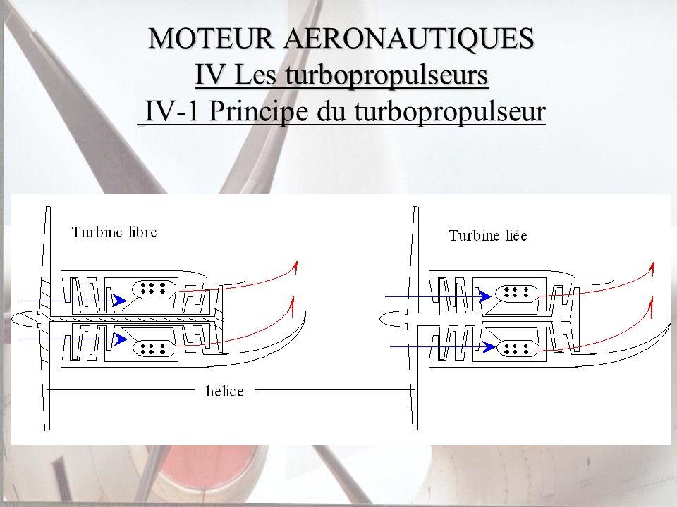 MOTEUR AERONAUTIQUES IV Les turbopropulseurs MOTEUR AERONAUTIQUES IV Les turbopropulseurs IV-1 Principe du turbopropulseur