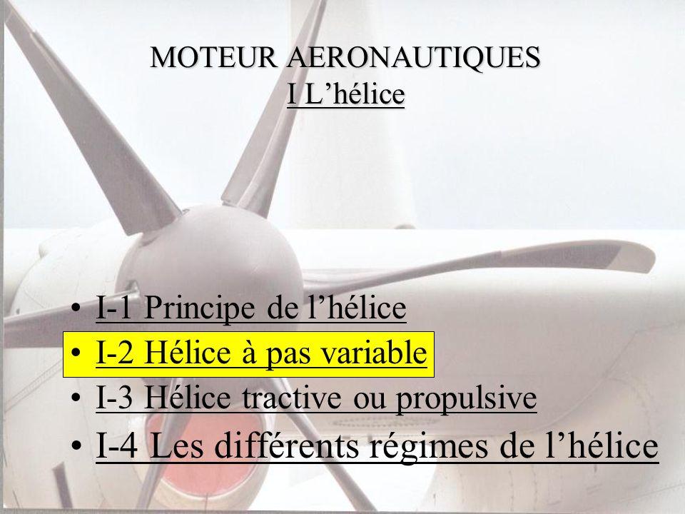 MOTEUR AERONAUTIQUES I Lhélice I-1 Principe de lhélice I-2 Hélice à pas variable I-3 Hélice tractive ou propulsive I-4 Les différents régimes de lhéli