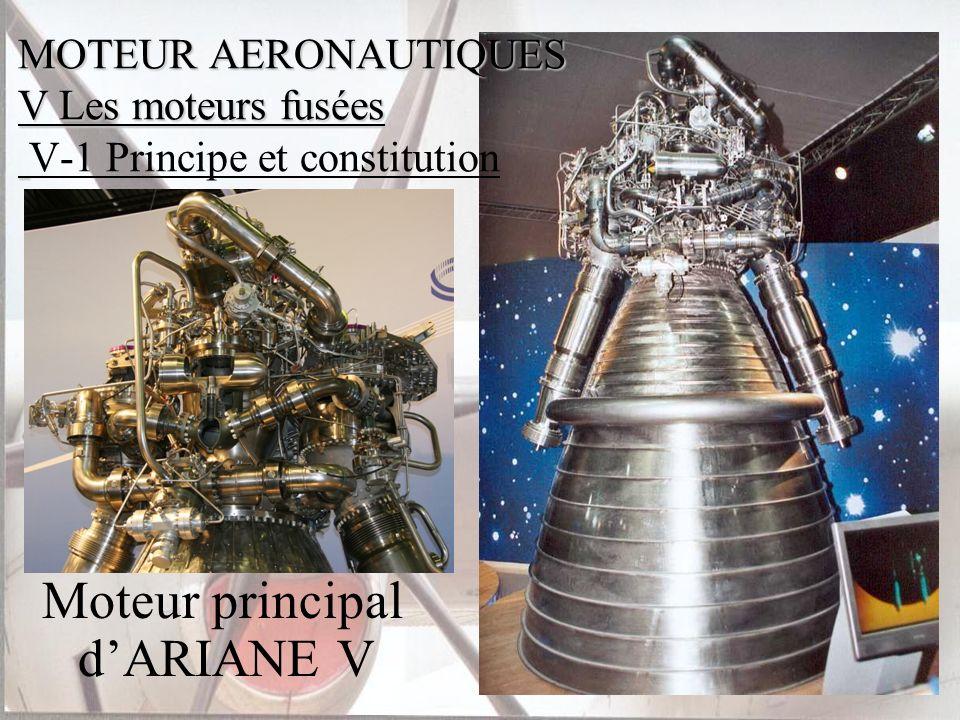 Moteur principal dARIANE V MOTEUR AERONAUTIQUES V Les moteurs fusées MOTEUR AERONAUTIQUES V Les moteurs fusées V-1 Principe et constitution