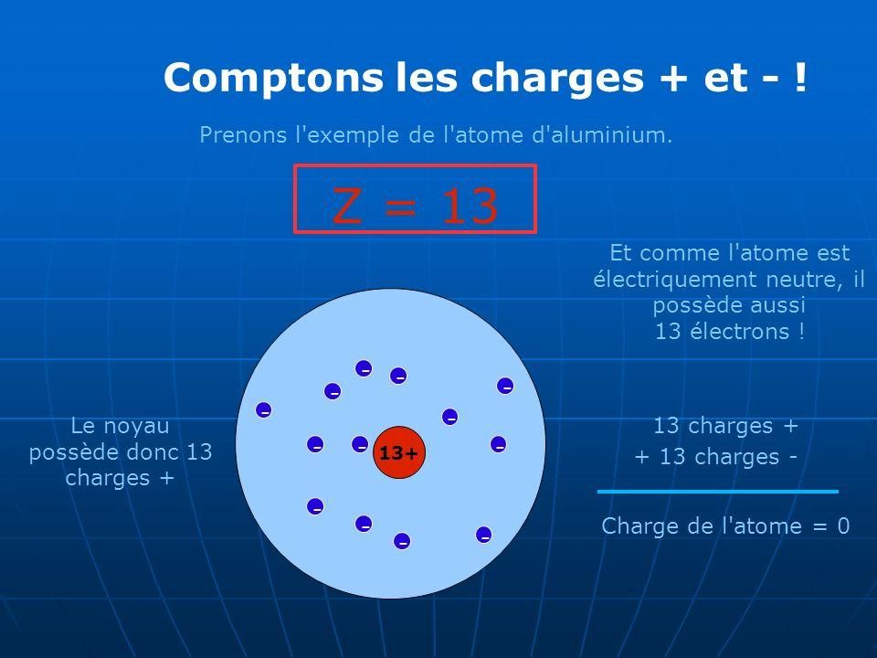 Comptons les charges + et - ! Prenons l'exemple de l'atome d'aluminium. Z = 13 13+ - - - - - - - - - -- - - Le noyau possède donc 13 charges + Et comm