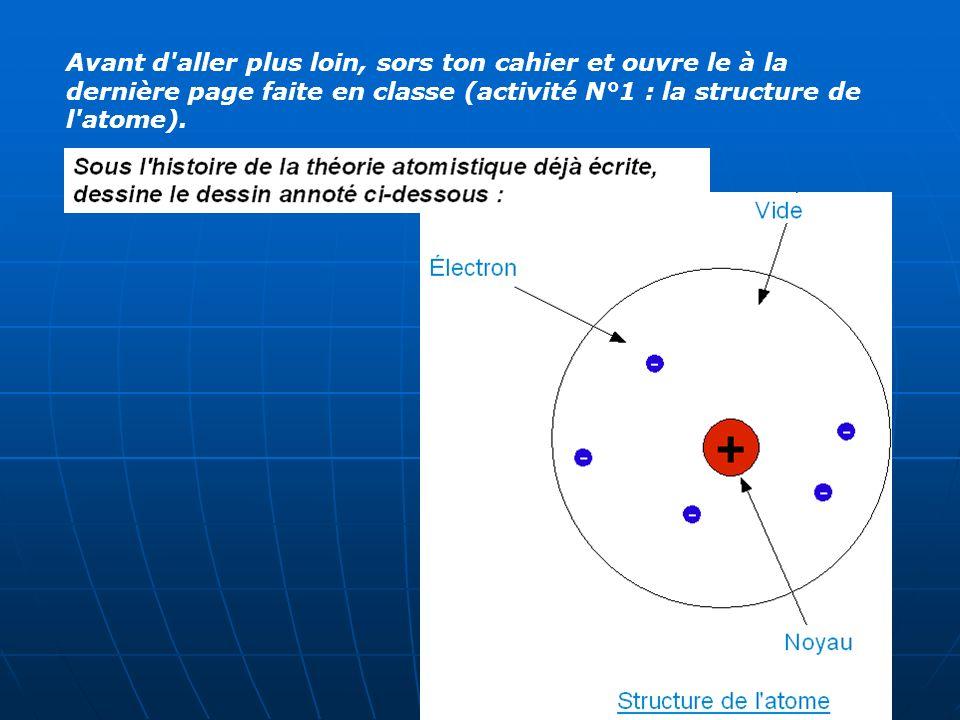Avant d'aller plus loin, sors ton cahier et ouvre le à la dernière page faite en classe (activité N°1 : la structure de l'atome).
