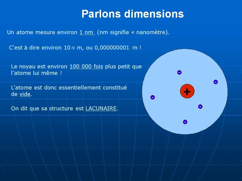 Un atome mesure environ 1 nm (nm signifie « nanomètre). C'est à dire environ 10 -9 m, ou 0,000000001 m ! Le noyau est environ 100 000 fois plus petit