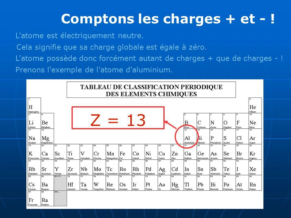 Comptons les charges + et - ! L'atome est électriquement neutre. Cela signifie que sa charge globale est égale à zéro. L'atome possède donc forcément