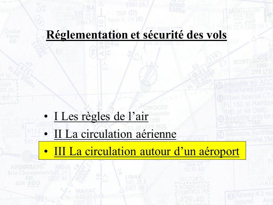 Réglementation et sécurité des vols I Les règles de lair II La circulation aérienne III La circulation autour dun aéroport