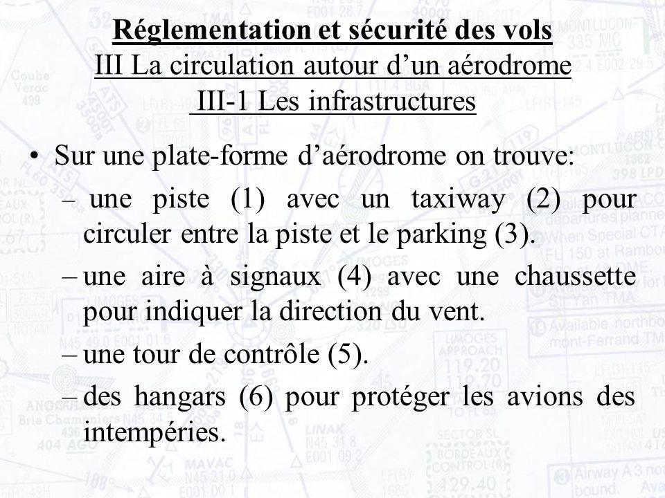 Sur une plate-forme daérodrome on trouve: – une piste (1) avec un taxiway (2) pour circuler entre la piste et le parking (3).