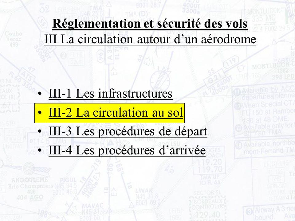 III-1 Les infrastructures III-2 La circulation au sol III-3 Les procédures de départ III-4 Les procédures darrivée Réglementation et sécurité des vols III La circulation autour dun aérodrome