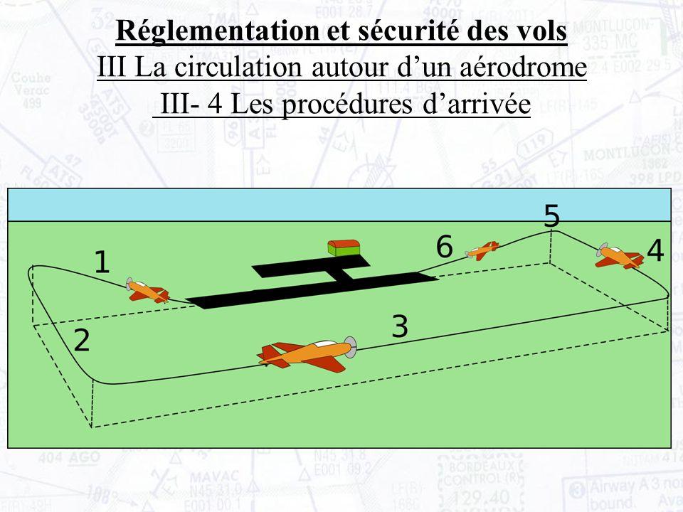 Réglementation et sécurité des vols III La circulation autour dun aérodrome III- 4 Les procédures darrivée