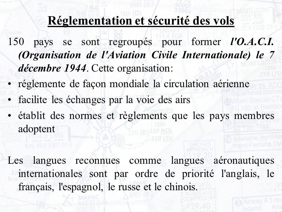 En France la circulation aérienne est séparée en deux grandes catégories : la Circulation Aérienne Générale (CAG) pour les aéronefs civils la Circulation Aérienne Militaire (CAM) pour les aéronefs militaires.