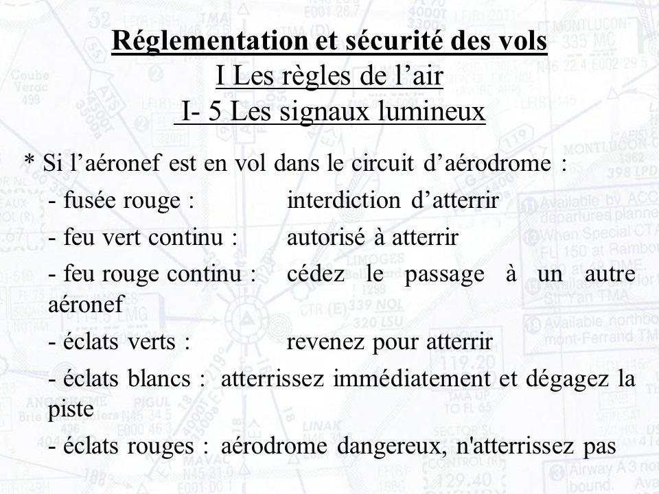 * Si laéronef est en vol dans le circuit daérodrome : - fusée rouge :interdiction datterrir - feu vert continu : autorisé à atterrir - feu rouge continu : cédez le passage à un autre aéronef - éclats verts : revenez pour atterrir - éclats blancs : atterrissez immédiatement et dégagez la piste - éclats rouges : aérodrome dangereux, n atterrissez pas Réglementation et sécurité des vols I Les règles de lair I- 5 Les signaux lumineux