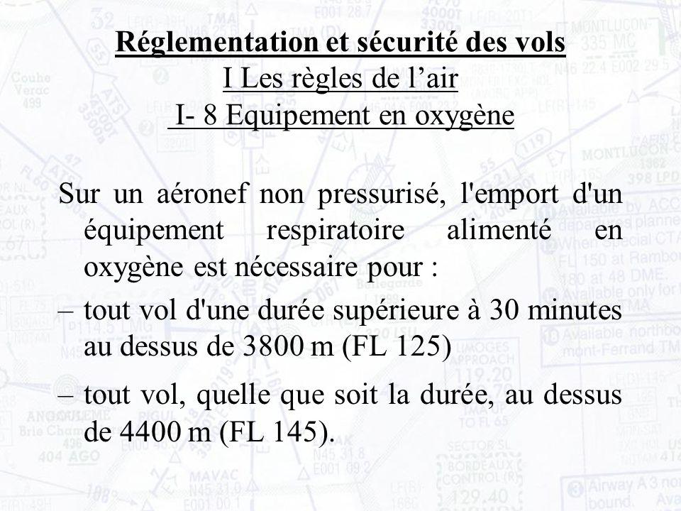 Sur un aéronef non pressurisé, l emport d un équipement respiratoire alimenté en oxygène est nécessaire pour : –tout vol d une durée supérieure à 30 minutes au dessus de 3800 m (FL 125) –tout vol, quelle que soit la durée, au dessus de 4400 m (FL 145).