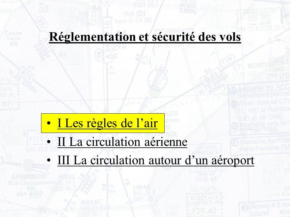 I-1 Les règles de bon sens I-2 Les hauteurs de survol I-3 Les calages altimétriques I-4 Les règles dévitement I-5 Les signaux lumineux I-6 Lair à signaux I-7 Survol maritime I-8 Equipement en oxygène I-9 Immatriculation des aéronefs Réglementation et sécurité des vols I Les règles de lair
