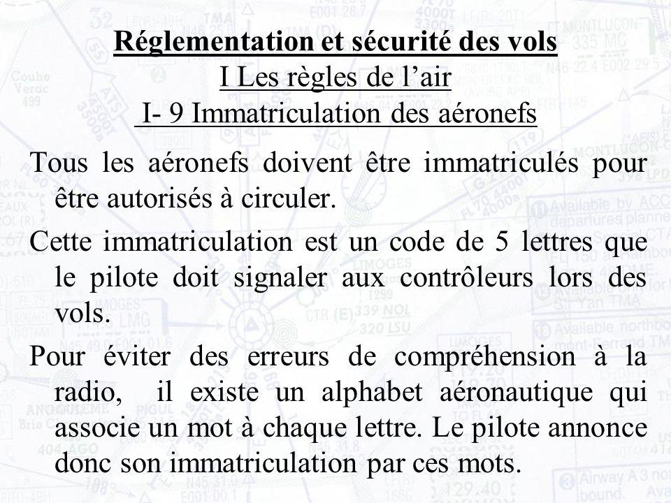 Tous les aéronefs doivent être immatriculés pour être autorisés à circuler.
