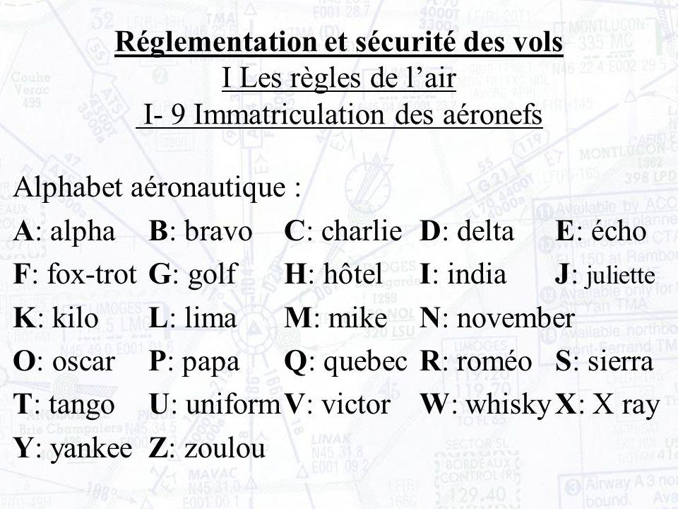 Alphabet aéronautique : A: alphaB: bravoC: charlieD: deltaE: écho F: fox-trotG: golfH: hôtelI: indiaJ: juliette K: kiloL: limaM: mikeN: november O: oscarP: papaQ: quebecR: roméoS: sierra T: tangoU: uniformV: victorW: whiskyX: X ray Y: yankeeZ: zoulou Réglementation et sécurité des vols I Les règles de lair I- 9 Immatriculation des aéronefs