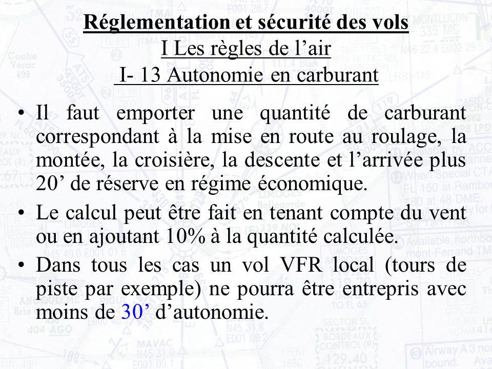 Réglementation et sécurité des vols I Les règles de lair I- 13 Autonomie en carburant Il faut emporter une quantité de carburant correspondant à la mise en route au roulage, la montée, la croisière, la descente et larrivée plus 20 de réserve en régime économique.