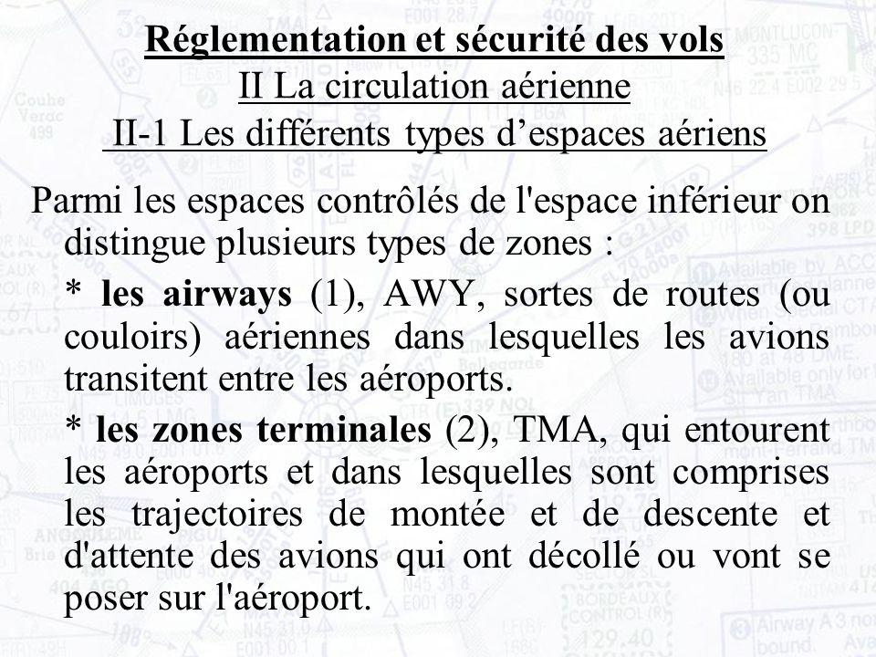 Parmi les espaces contrôlés de l espace inférieur on distingue plusieurs types de zones : * les airways (1), AWY, sortes de routes (ou couloirs) aériennes dans lesquelles les avions transitent entre les aéroports.