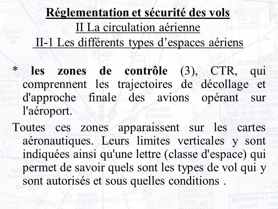 * les zones de contrôle (3), CTR, qui comprennent les trajectoires de décollage et d approche finale des avions opérant sur l aéroport.