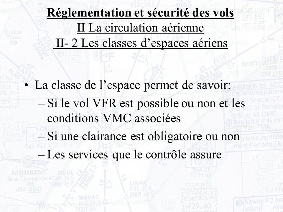 La classe de lespace permet de savoir: –Si le vol VFR est possible ou non et les conditions VMC associées –Si une clairance est obligatoire ou non –Les services que le contrôle assure Réglementation et sécurité des vols II La circulation aérienne II- 2 Les classes despaces aériens