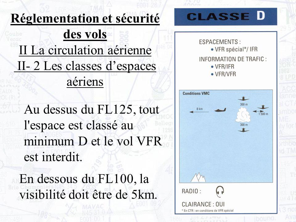 Au dessus du FL125, tout l espace est classé au minimum D et le vol VFR est interdit.