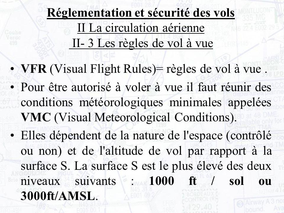 VFR (Visual Flight Rules)= règles de vol à vue.