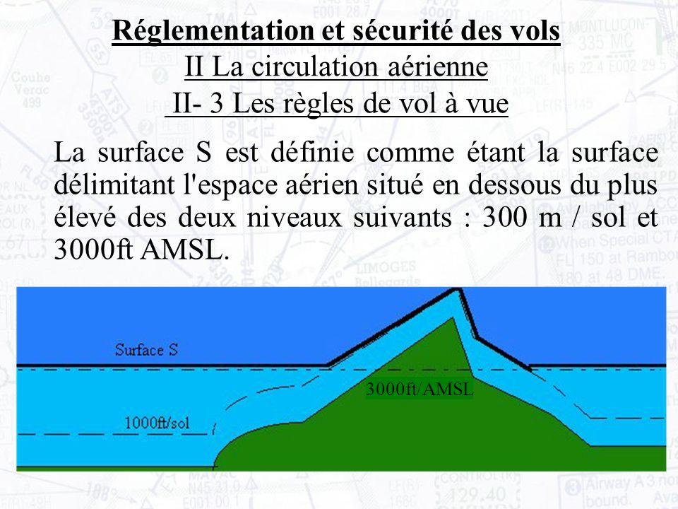 3000ft/AMSL La surface S est définie comme étant la surface délimitant l espace aérien situé en dessous du plus élevé des deux niveaux suivants : 300 m / sol et 3000ft AMSL.