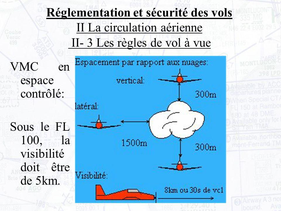 VMC en espace contrôlé: Sous le FL 100, la visibilité doit être de 5km.