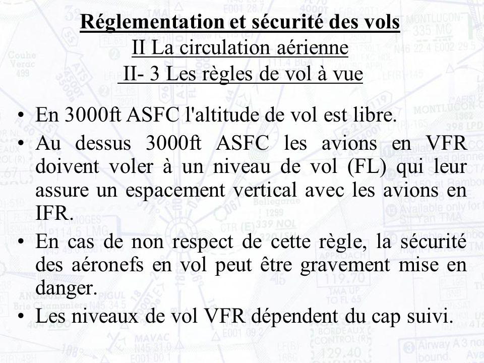 En 3000ft ASFC l altitude de vol est libre.