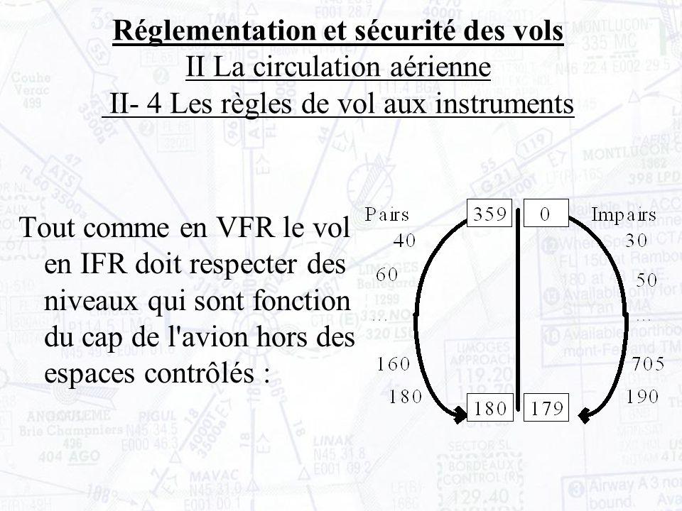 Tout comme en VFR le vol en IFR doit respecter des niveaux qui sont fonction du cap de l avion hors des espaces contrôlés : Réglementation et sécurité des vols II La circulation aérienne II- 4 Les règles de vol aux instruments