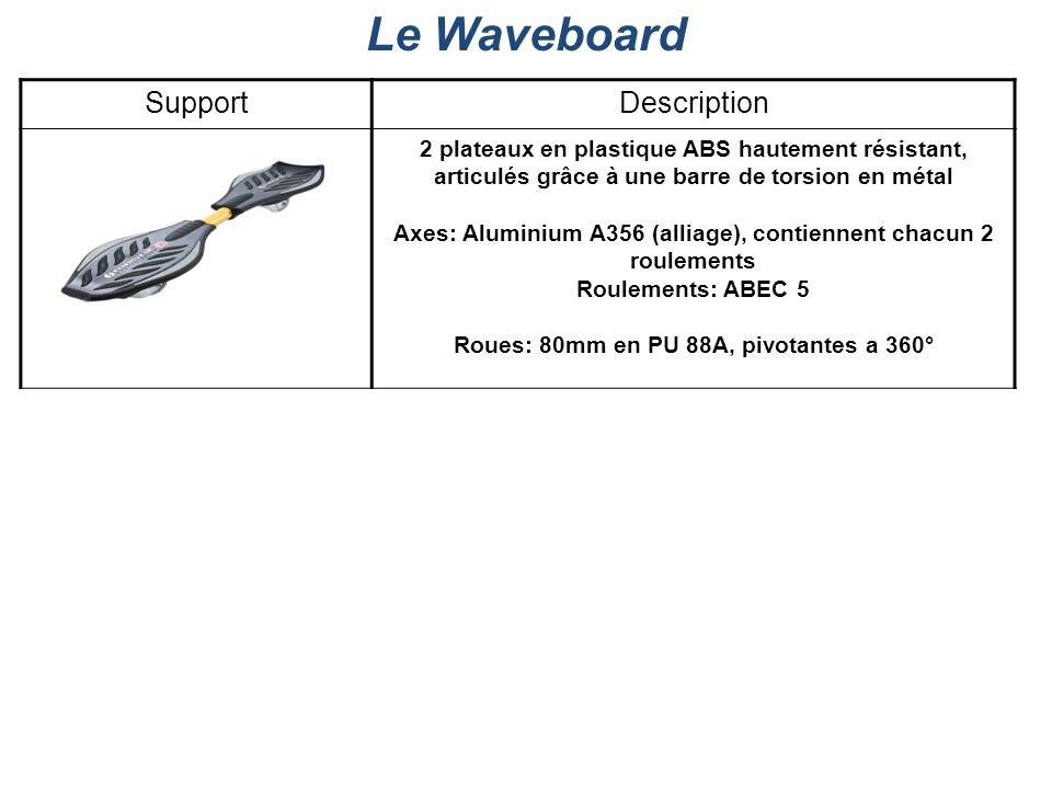 Le Waveboard SupportDescription 2 plateaux en plastique ABS hautement résistant, articulés grâce à une barre de torsion en métal Axes: Aluminium A356
