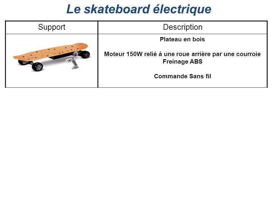 Le skateboard électrique SupportDescription Plateau en bois Moteur 150W relié à une roue arrière par une courroie Freinage ABS Commande Sans fil