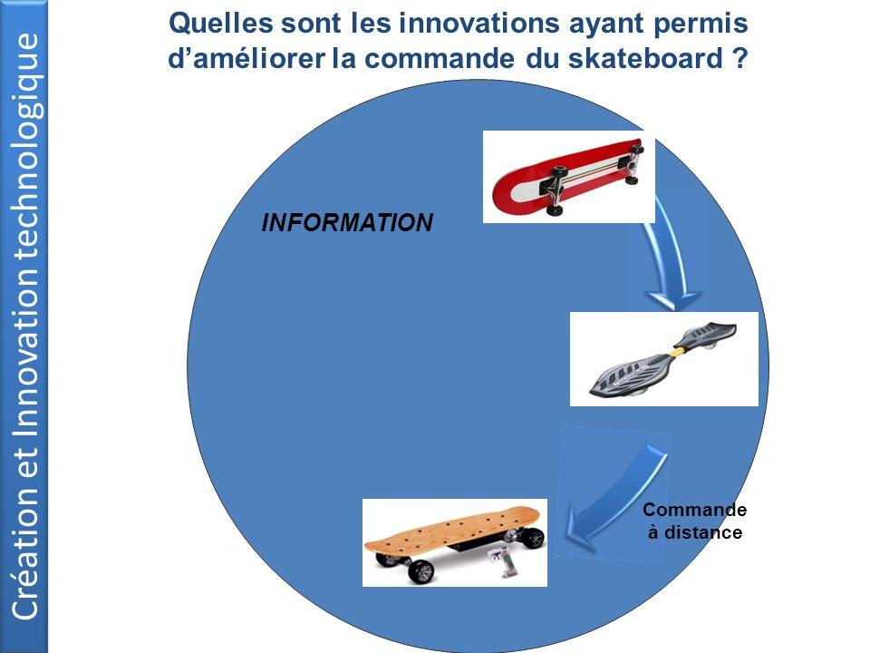 Création et Innovation technologique INFORMATION Quelles sont les innovations ayant permis daméliorer la commande du skateboard ? Commande à distance