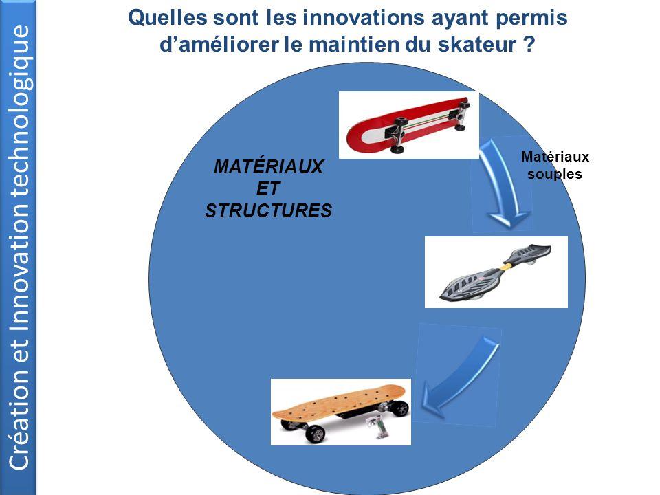 Création et Innovation technologique MATÉRIAUX ET STRUCTURES Matériaux souples Quelles sont les innovations ayant permis daméliorer le maintien du ska