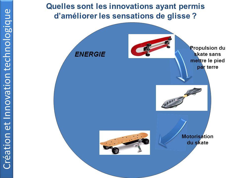 Création et Innovation technologique Motorisation du skate Propulsion du skate sans mettre le pied par terre ENERGIE Quelles sont les innovations ayan