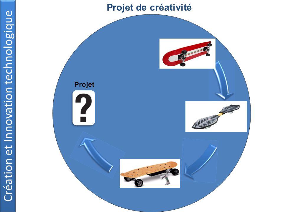 Création et Innovation technologique Projet de créativité Projet