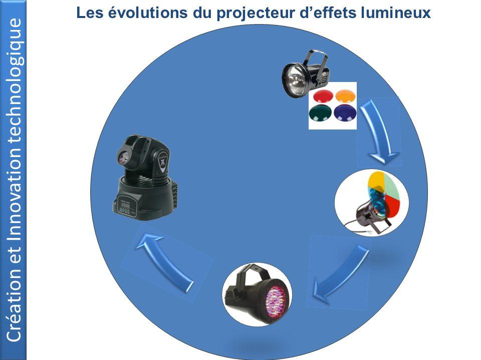 Création et Innovation technologique Les évolutions du projecteur deffets lumineux
