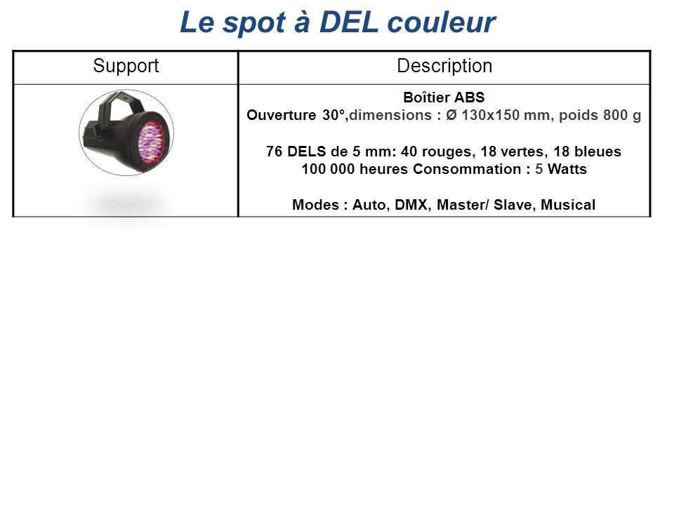 Le spot à DEL couleur SupportDescription Boîtier ABS Ouverture 30°,dimensions : Ø 130x150 mm, poids 800 g 76 DELS de 5 mm: 40 rouges, 18 vertes, 18 bl