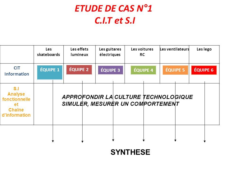 ETUDE DE CAS N°1 C.I.T et S.I Les skateboards Les effets lumineux Les guitares électriques Les voitures RC Les ventilateursLes lego CIT Information ÉQ