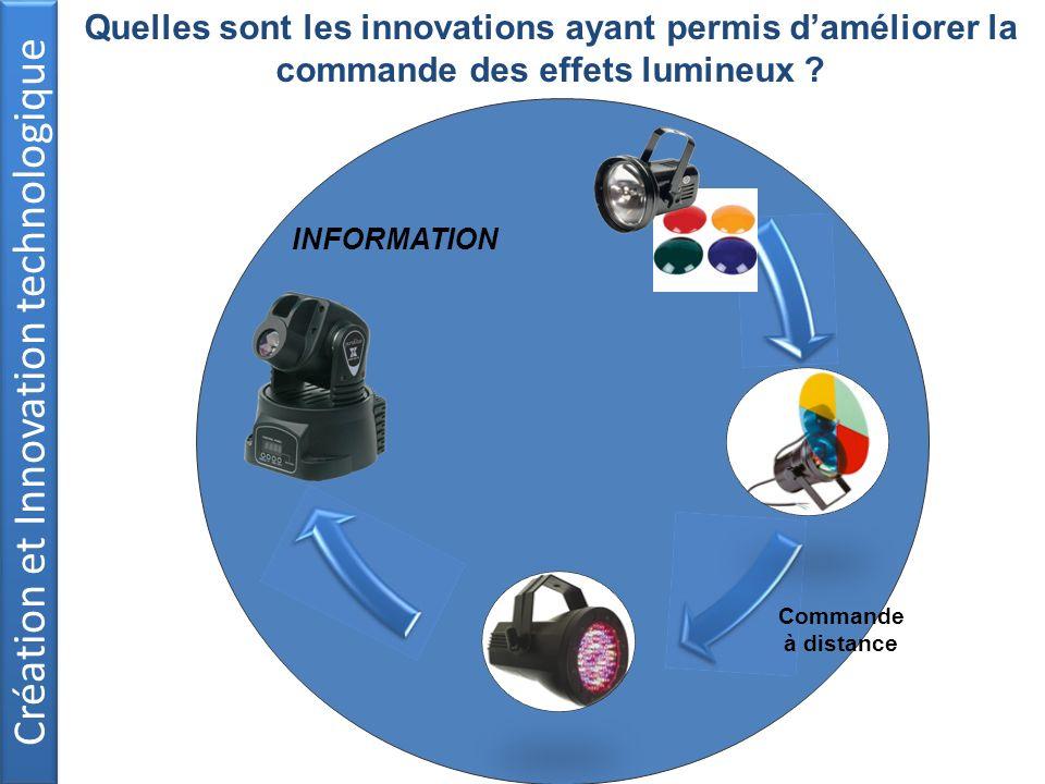 Création et Innovation technologique Commande à distance INFORMATION Quelles sont les innovations ayant permis daméliorer la commande des effets lumin
