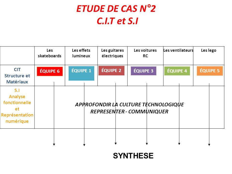 ETUDE DE CAS N°2 C.I.T et S.I Les skateboards Les effets lumineux Les guitares électriques Les voitures RC Les ventilateursLes lego CIT Structure et M