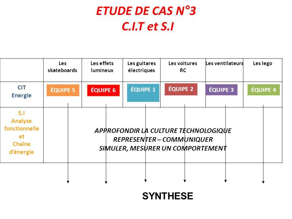 ETUDE DE CAS N°3 C.I.T et S.I Les skateboards Les effets lumineux Les guitares électriques Les voitures RC Les ventilateursLes lego CIT Energie S.I An