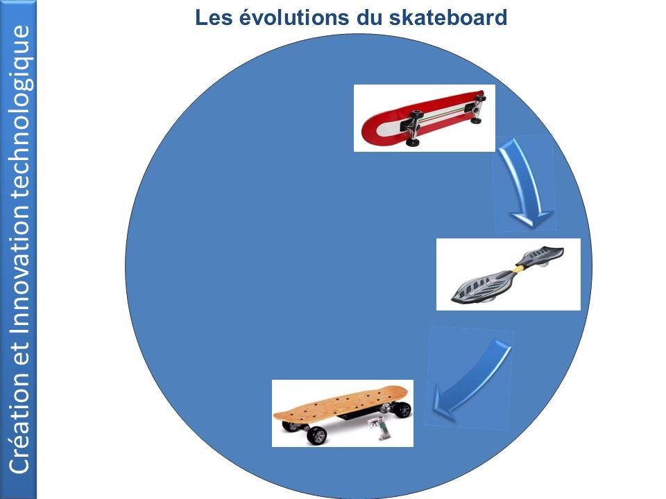 Création et Innovation technologique Les évolutions du skateboard