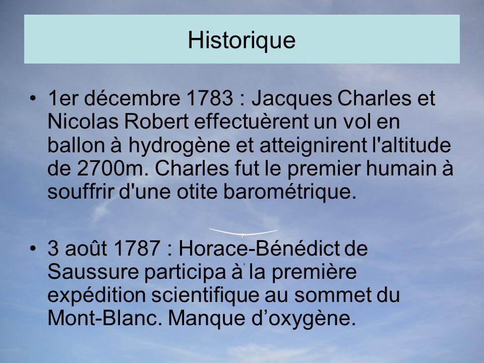 Historique 1er décembre 1783 : Jacques Charles et Nicolas Robert effectuèrent un vol en ballon à hydrogène et atteignirent l altitude de 2700m.