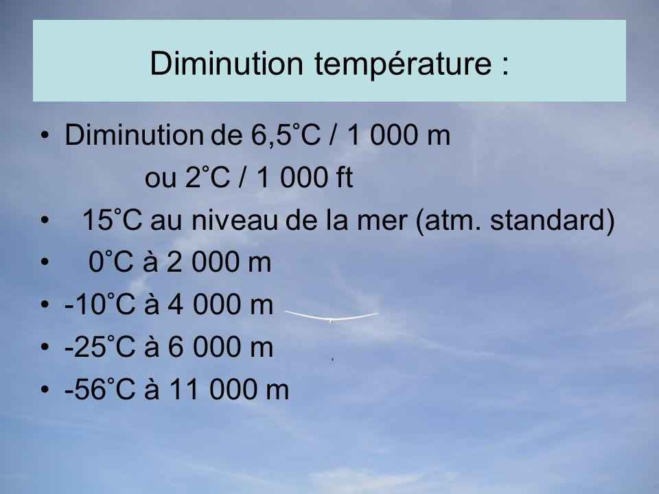Diminution température : Diminution de 6,5°C / 1 000 m ou 2°C / 1 000 ft 15°C au niveau de la mer (atm.