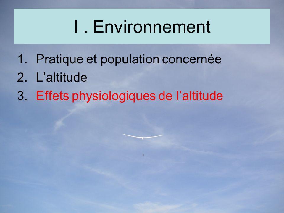 I. Environnement 1.Pratique et population concernée 2.Laltitude 3.Effets physiologiques de laltitude