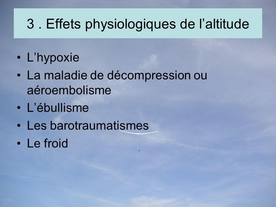 Lhypoxie La maladie de décompression ou aéroembolisme Lébullisme Les barotraumatismes Le froid