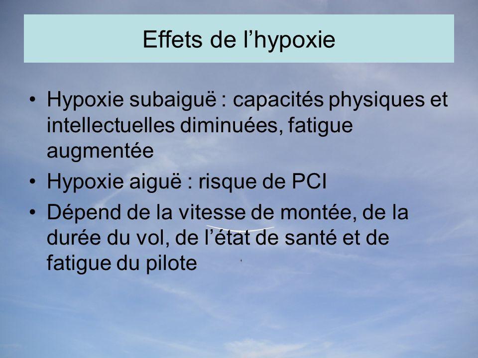 Effets de lhypoxie Hypoxie subaiguë : capacités physiques et intellectuelles diminuées, fatigue augmentée Hypoxie aiguë : risque de PCI Dépend de la vitesse de montée, de la durée du vol, de létat de santé et de fatigue du pilote