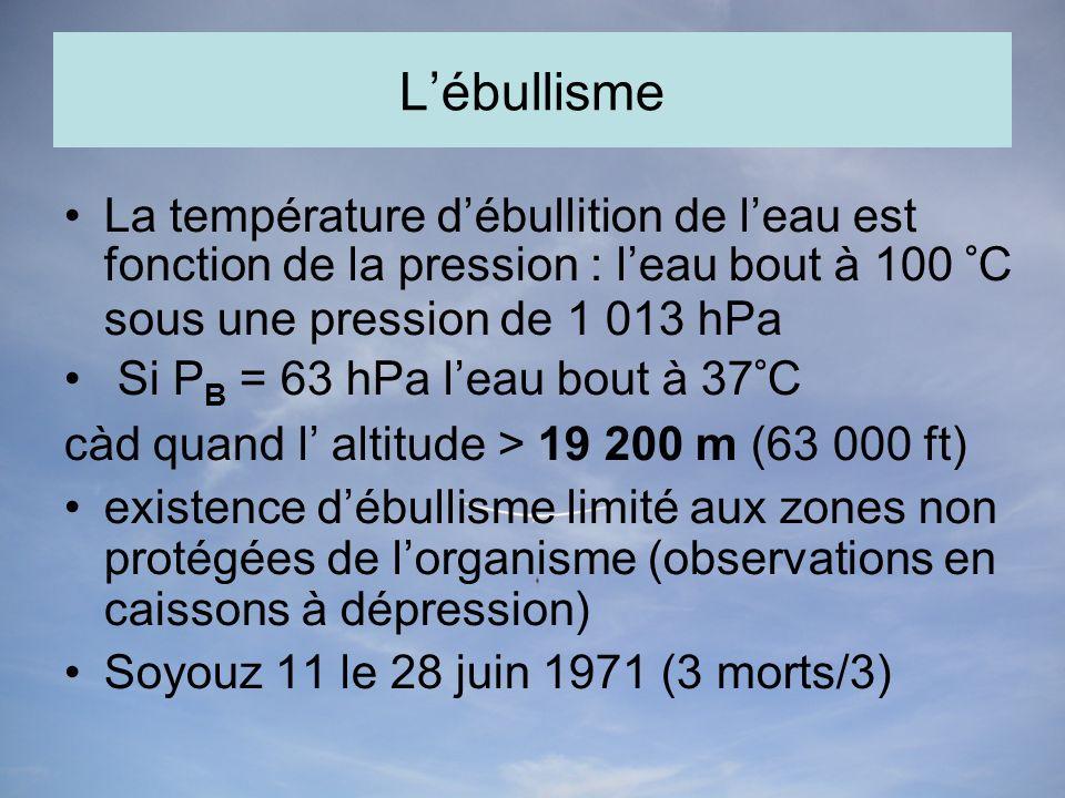 Lébullisme La température débullition de leau est fonction de la pression : leau bout à 100 °C sous une pression de 1 013 hPa Si P B = 63 hPa leau bout à 37°C càd quand l altitude > 19 200 m (63 000 ft) existence débullisme limité aux zones non protégées de lorganisme (observations en caissons à dépression) Soyouz 11 le 28 juin 1971 (3 morts/3)